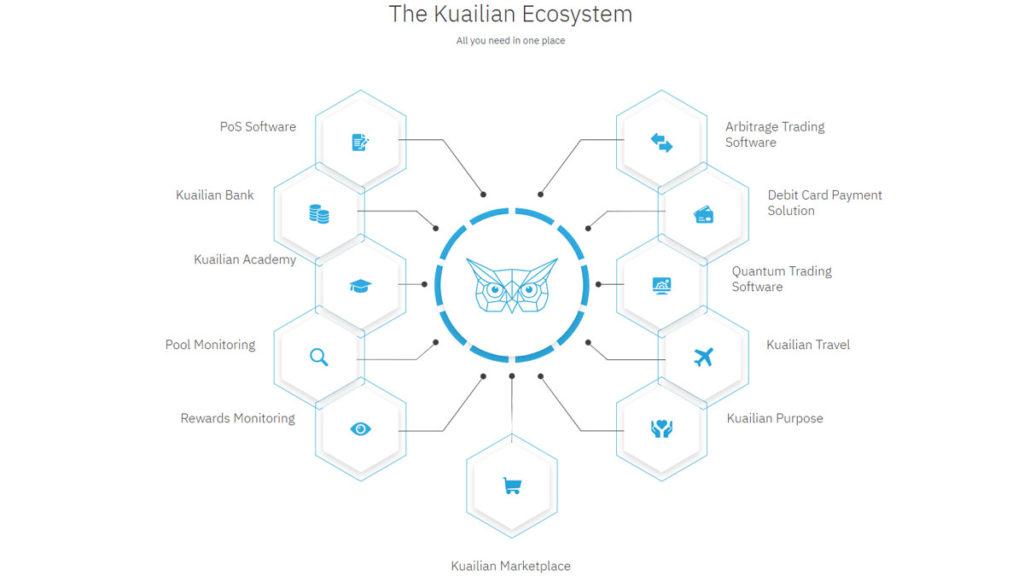 Kuailian ecosystem